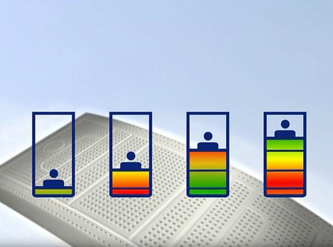 Στρώματα... πλεονεκτήματα νέων τεχνολογιών